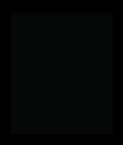 TripAdvisor Travellers' Choice award 2020